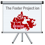 The Foster Projection