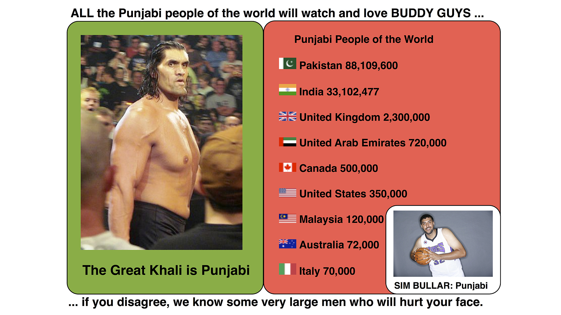 Buddy Guys has a Global Audience!